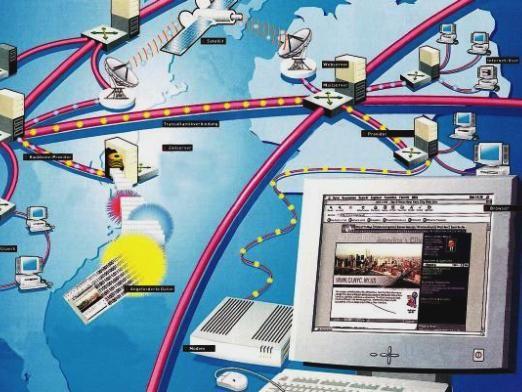 Що таке глобальна мережа?