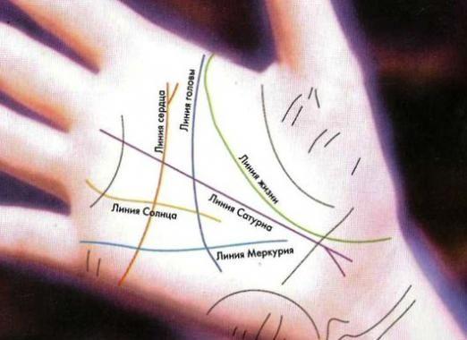 Як читати по руці?