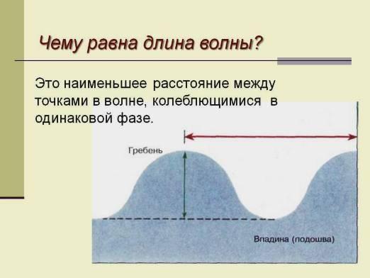 Як знайти довжину хвилі?