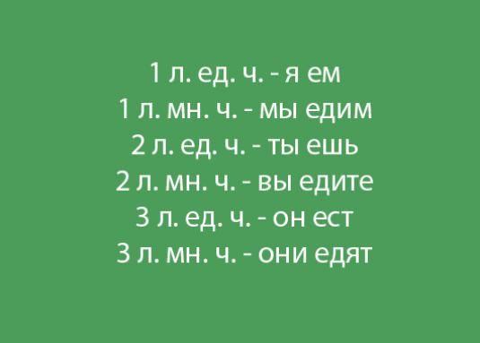 Як пишеться слово є?