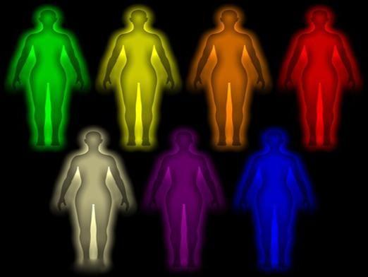 Як дізнатися колір аури?
