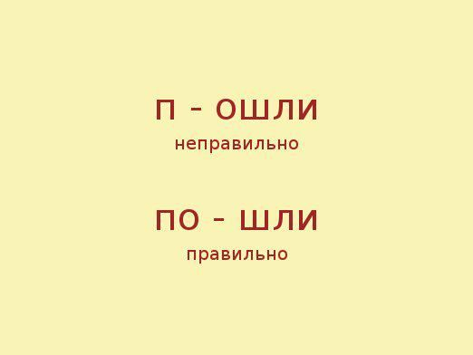 Правила перенесення слів