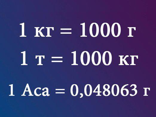 У чому вимірюється маса?