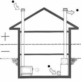вентиляція льоху в гаражі схема